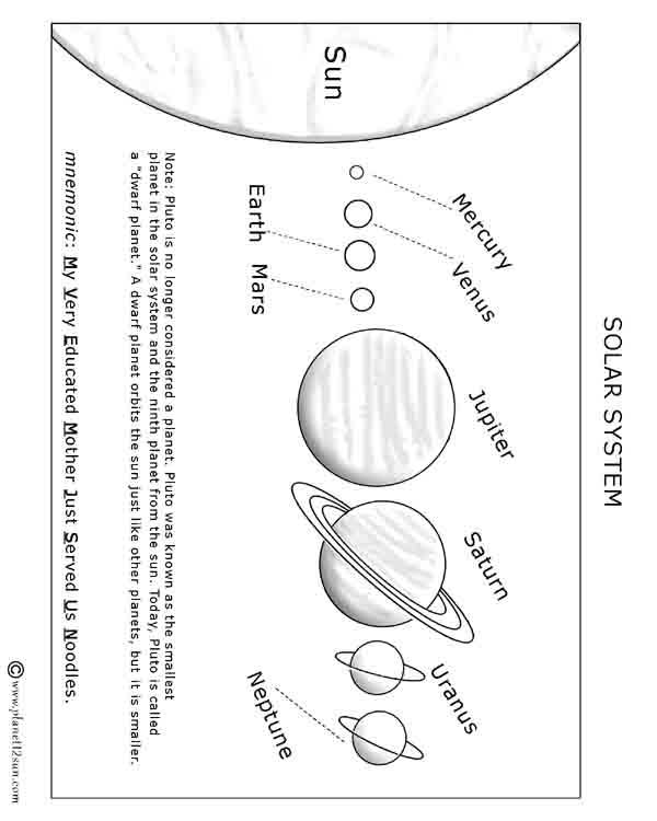 Free printables for kids all in printer friendly black white pdf format pattern skip counting solar system ccuart Choice Image